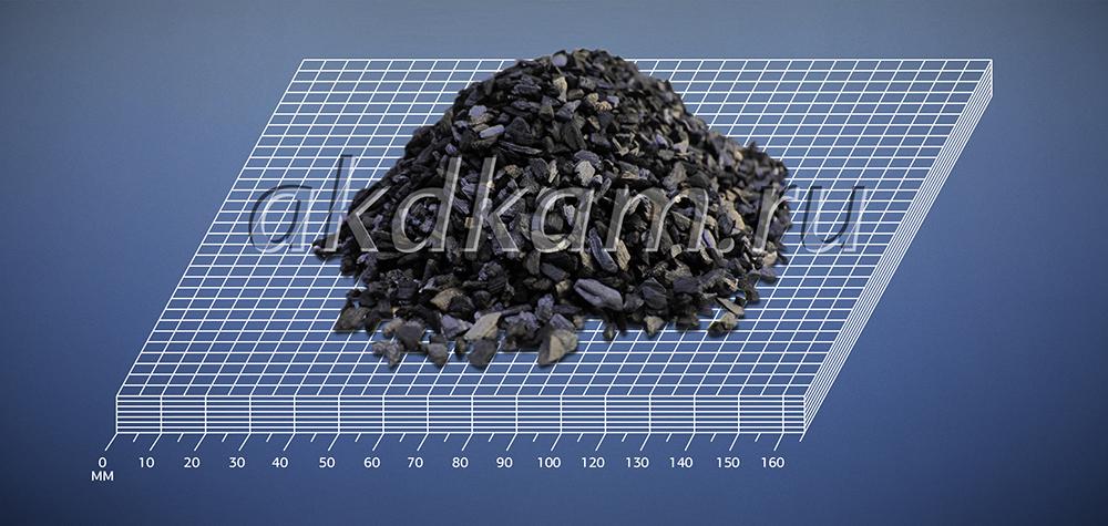Уголь для водоочистки